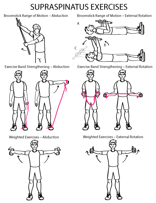 supraspinatus exercises