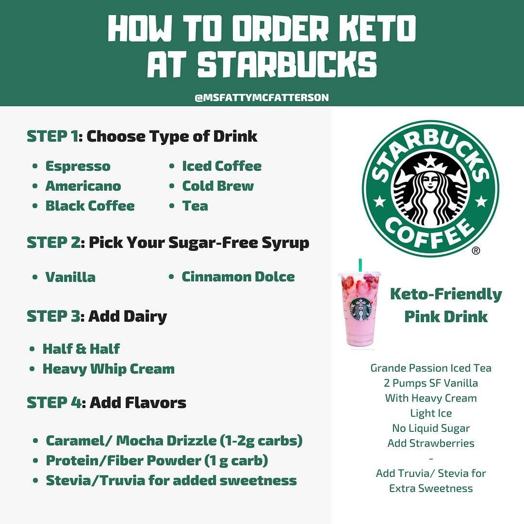 If You're on the Keto Diet and Can't Give Up Starbucks — Here's How to Order Your Drink