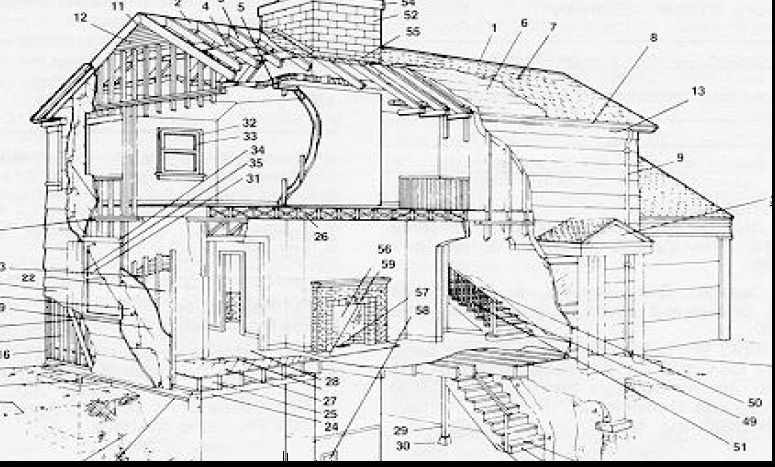 House Diagram: brochure, with words and definitions