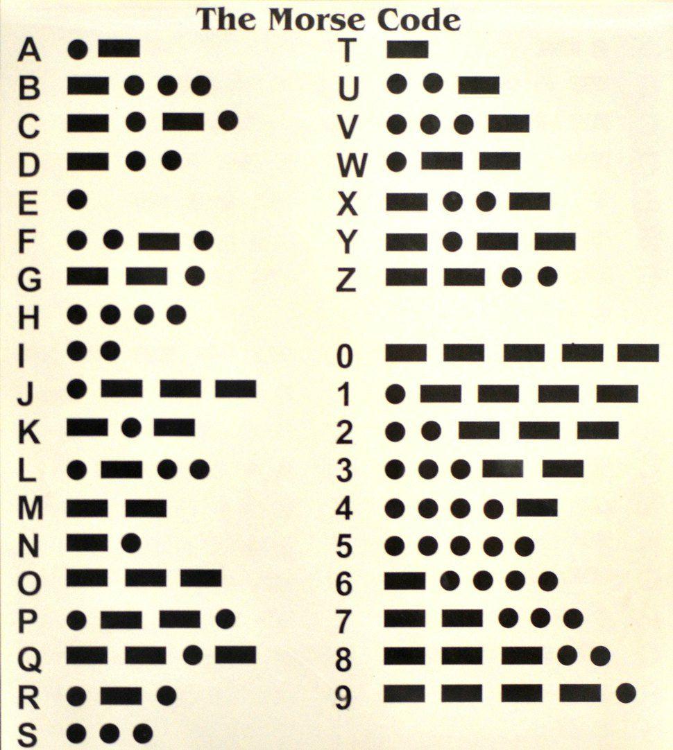 Código Morse Cómo Aprenderlo Paso A Paso De Forma Fácil Aprender Codigo Morse Abecedario Morse Tatuaje Código Morse