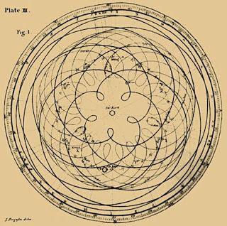 Venus Cycles | Geometry, Sacred geometry, Astronomy