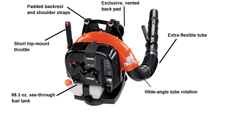 Backpack Leaf Blowers With Hip Mounted Throttles Backpack Blowers Blowers Backpacks