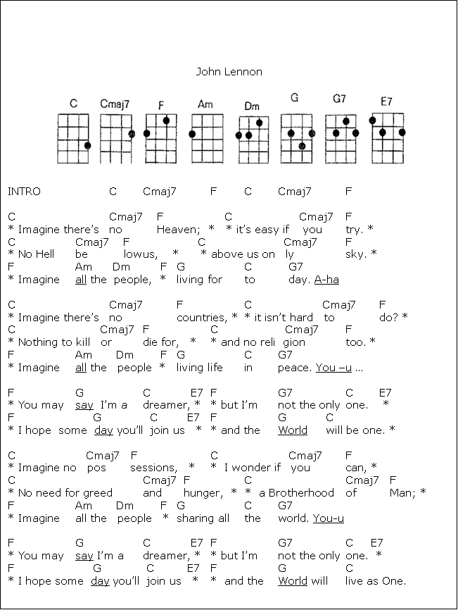 Outstanding Imagine Chords Ornament - Beginner Guitar Piano Chords ...