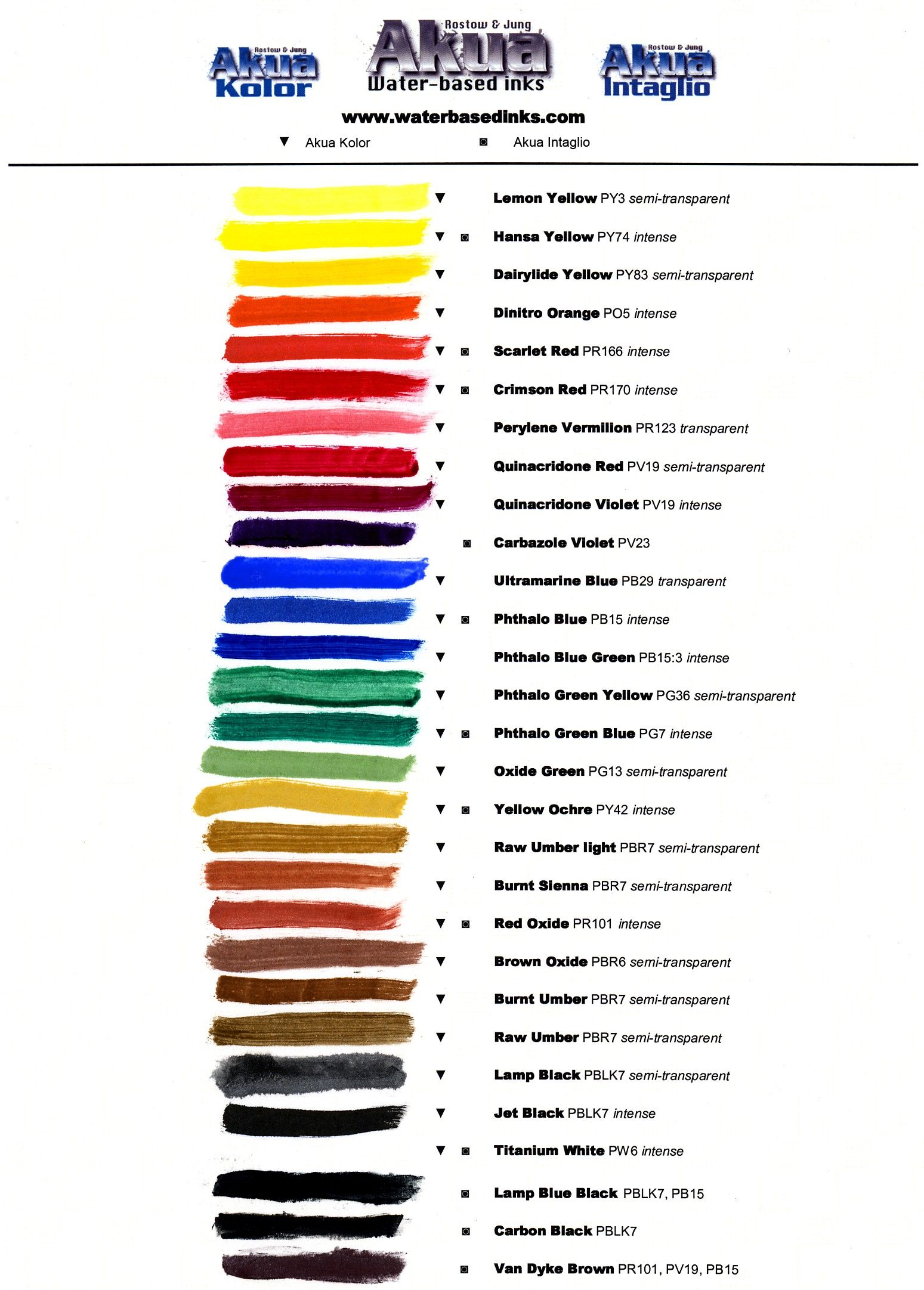 Nice Chart Of Transparent And Opaque Colors Art Instructions