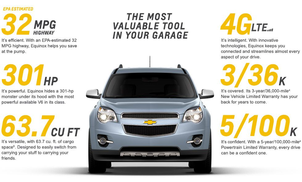 The most valuable tool in your garage! (With images