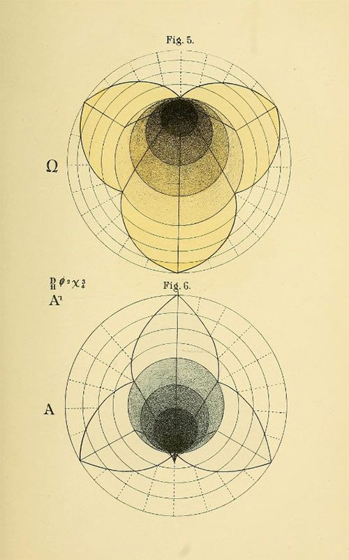Benjamin Betts Geometrical Psychology  Or  The Science Of
