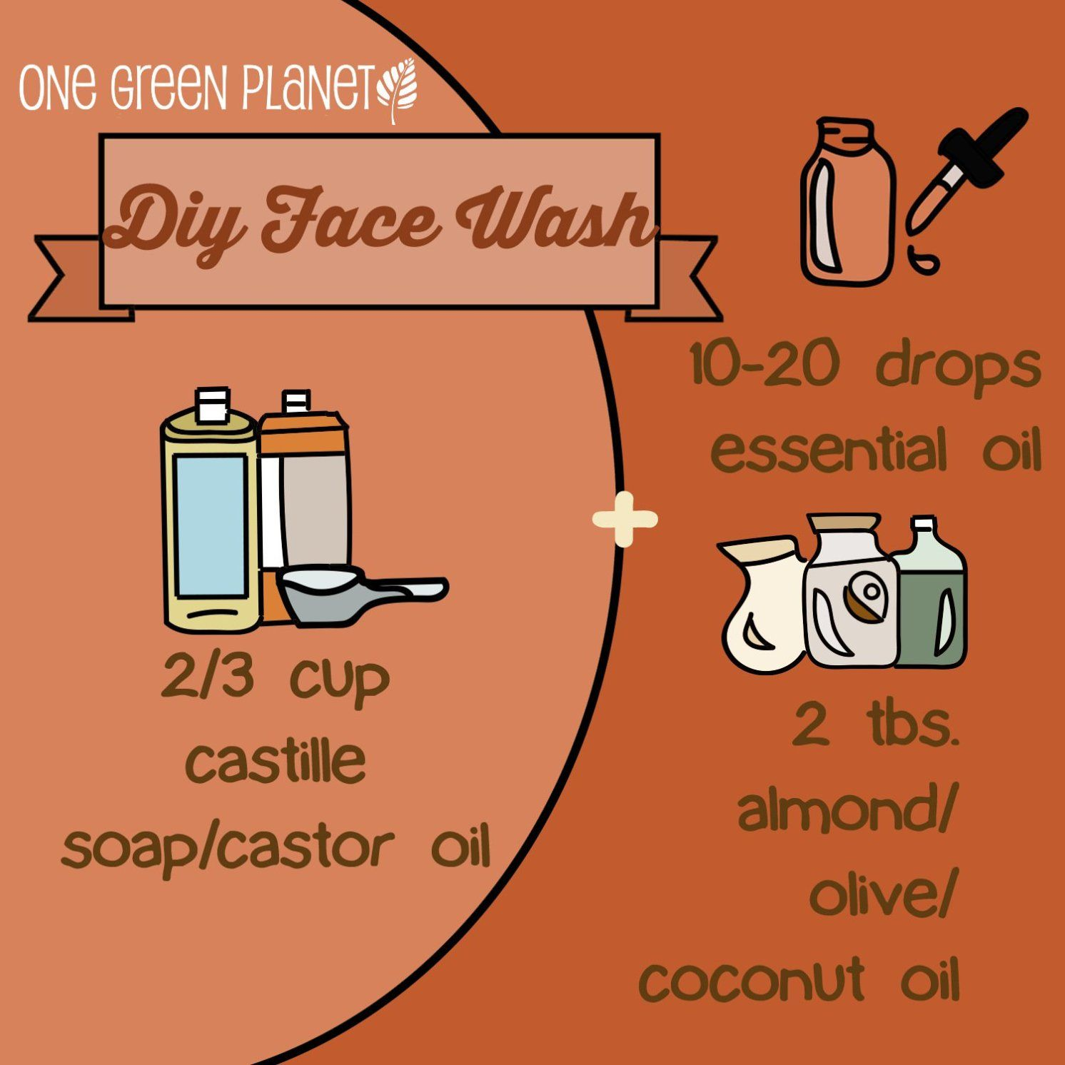 Ultimate Guide To Diy Hygiene