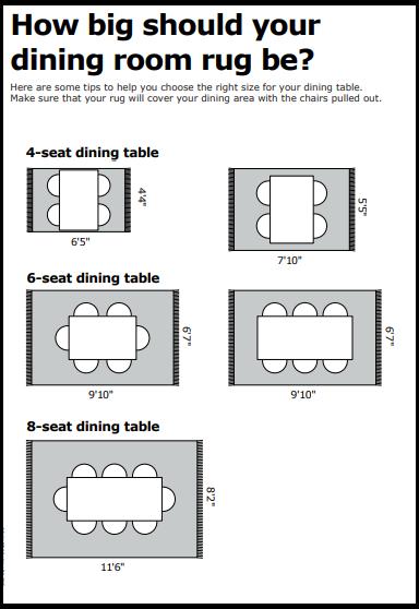 Dining Room Rug Size, Dining Room Rug Size
