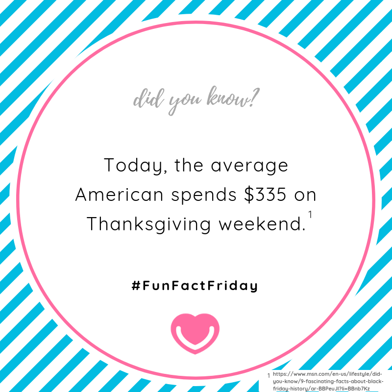 Thanksgiving Weekend Can Make Or Break Your Budget Come Up With A