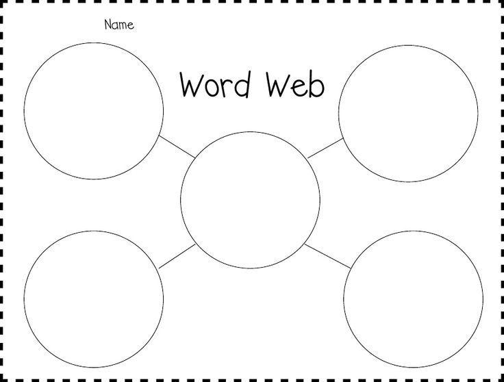 Word Web Graphic Organizer 2nd Grade Word web, Graphic