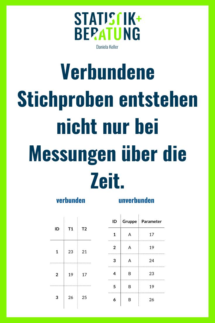 Startseite Statistik Und Beratung Daniela Keller Statistik Standardabweichung Normalverteilung
