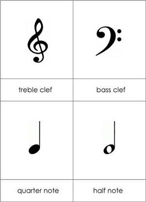 Music Theory in One Lesson - The Easiest Way To Learn ...