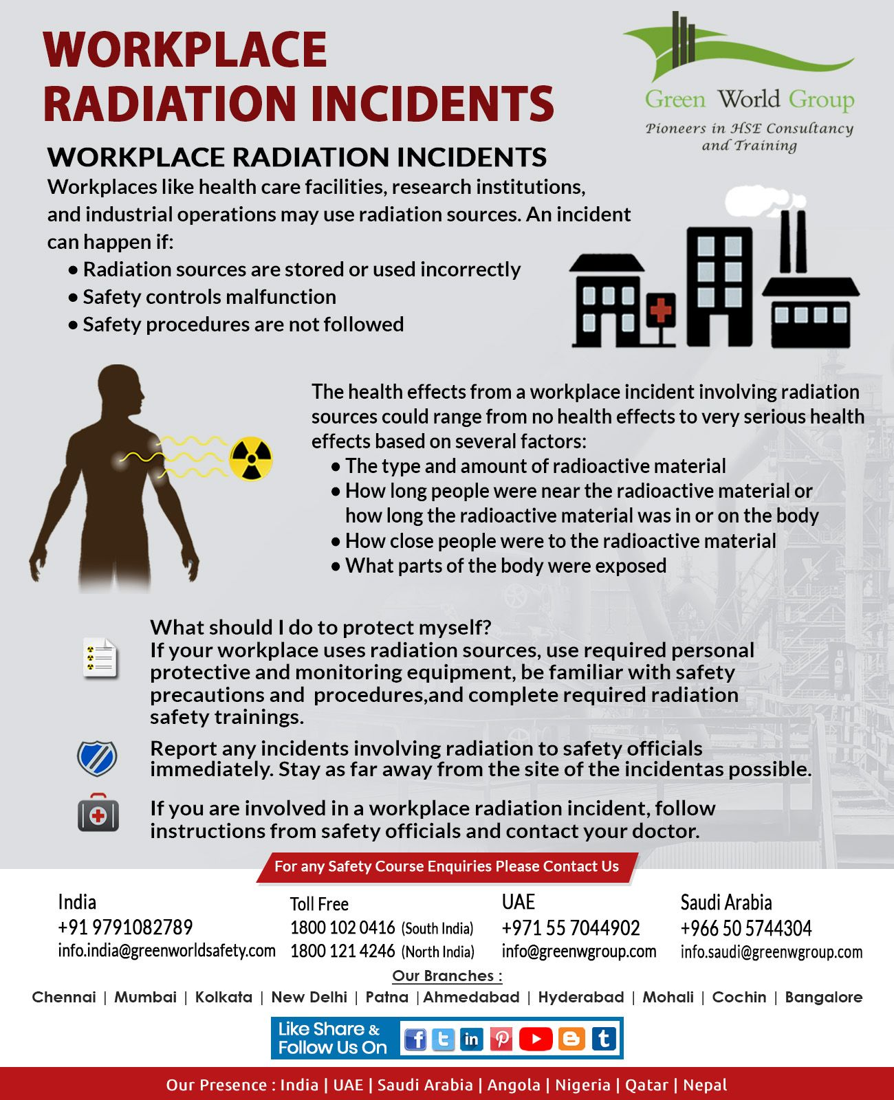 Tips For Radiation Safety In The Workplace Health And Safety Poster Workplace Safety Quotes Safety Training