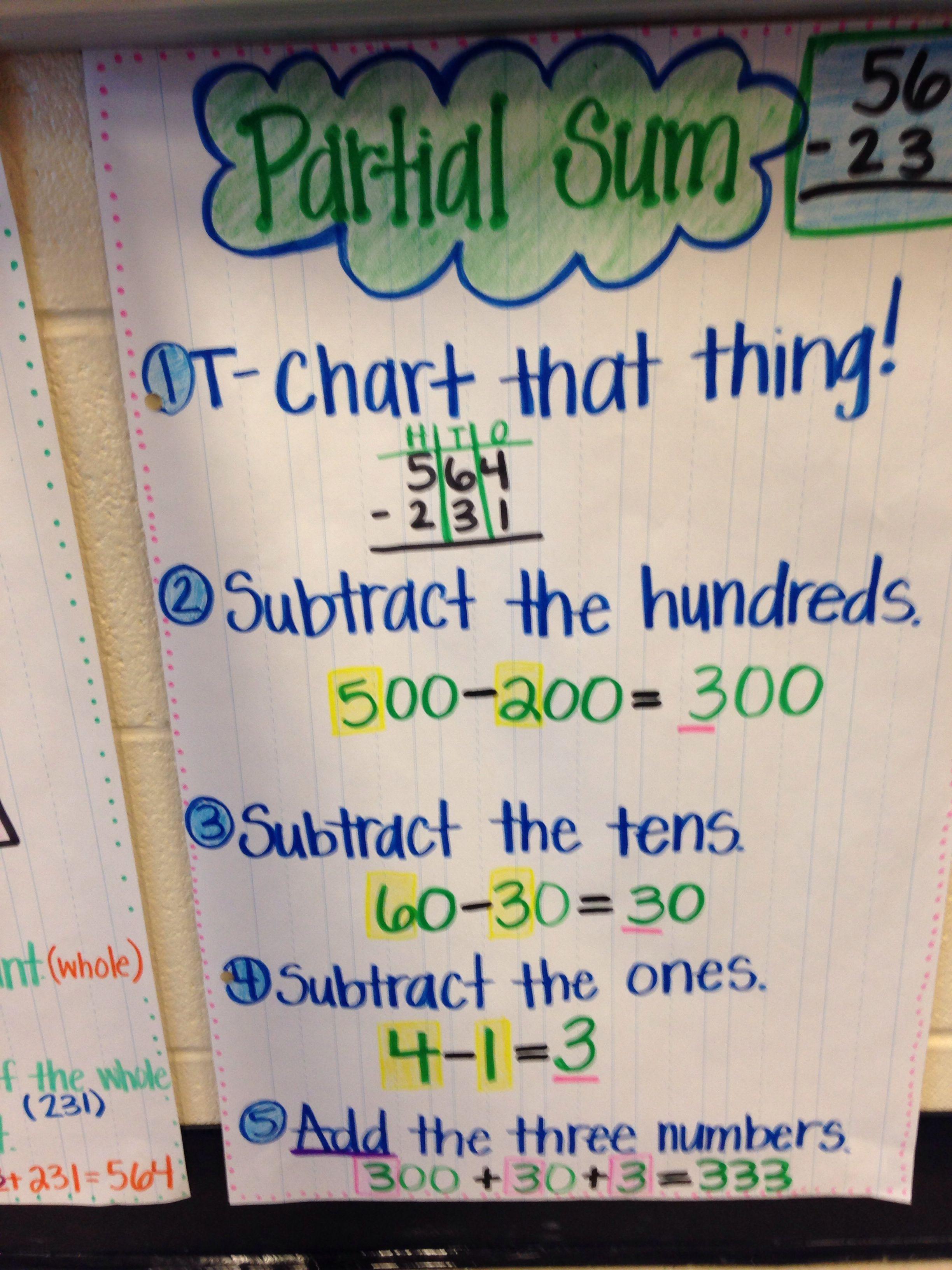 Partial Sum Anchor Chart Math Anchor Charts Anchor Charts Classroom Anchor Charts [ 3264 x 2448 Pixel ]