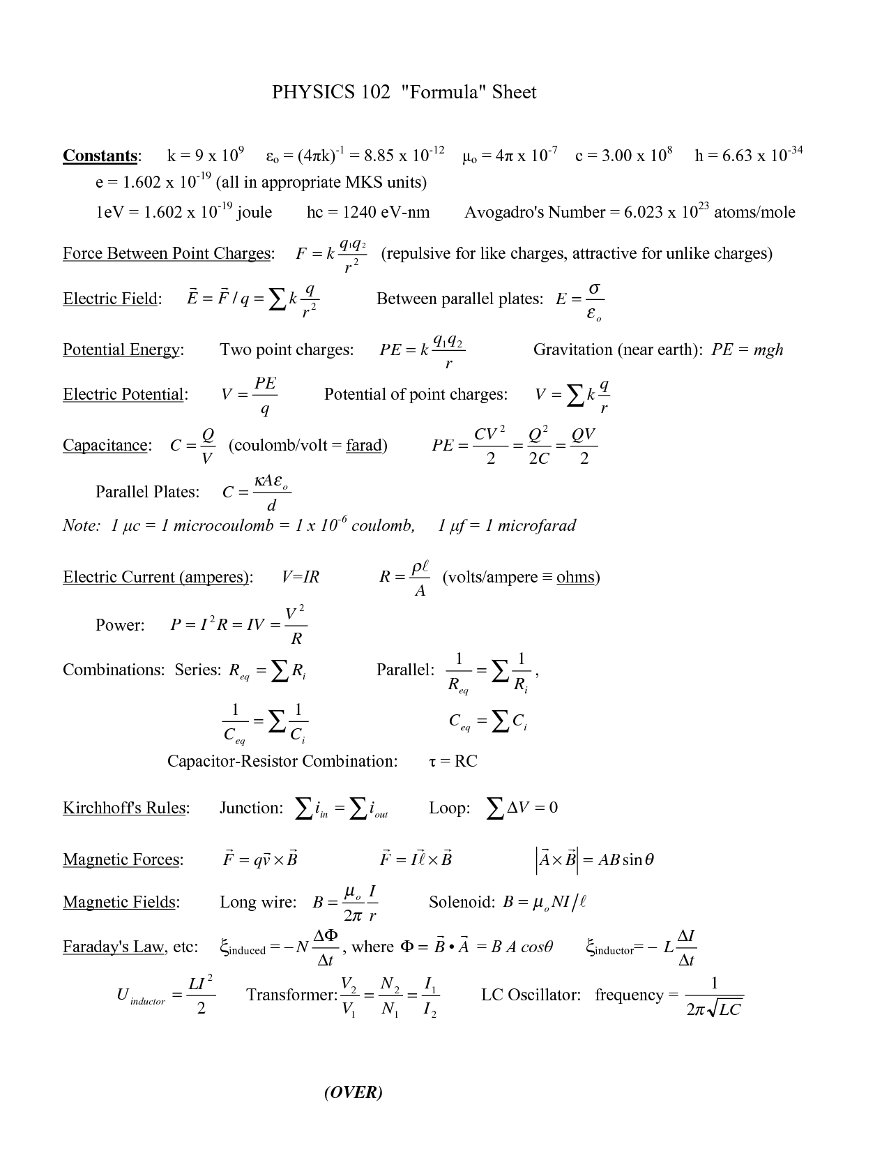 Physics 2 Formulas. Almost every formula you need.