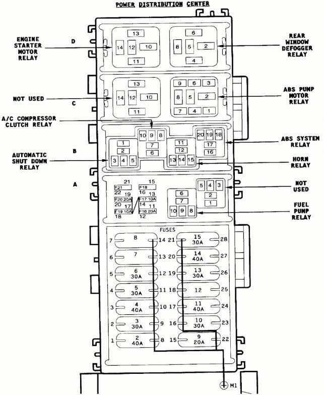 10 1999 Mack Truck Fuse Diagram Mack Trucks Trucks Sterling Trucks