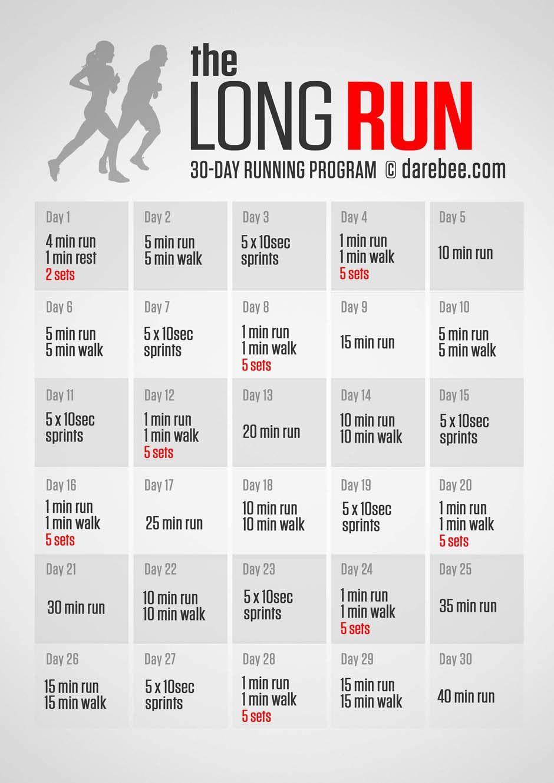 The Long Run Running Program Track Workout How To Run Longer