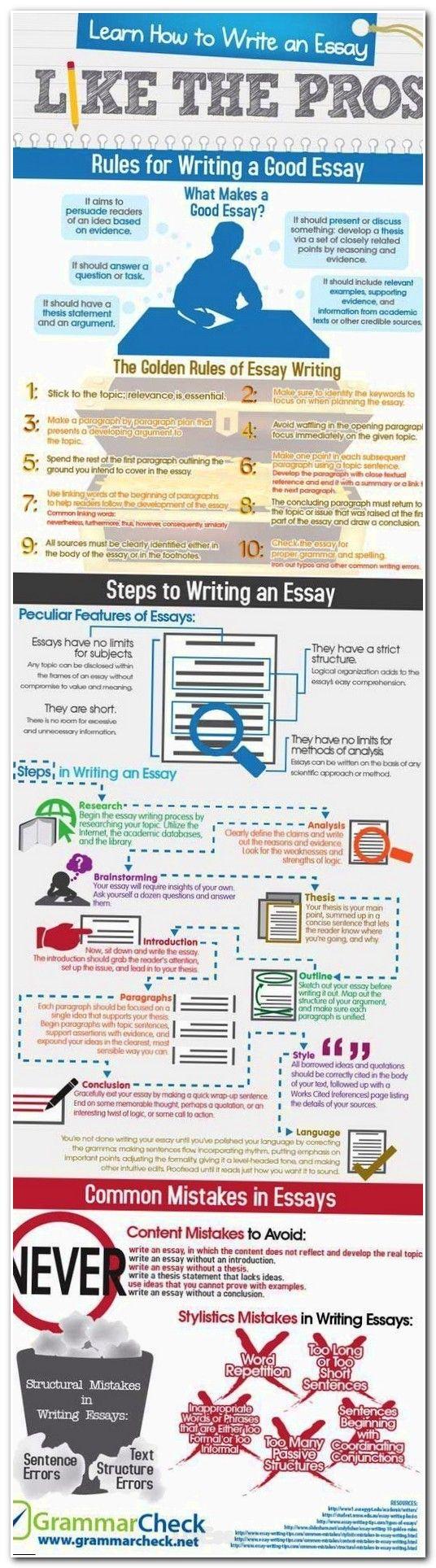 4 paragraph essay outline