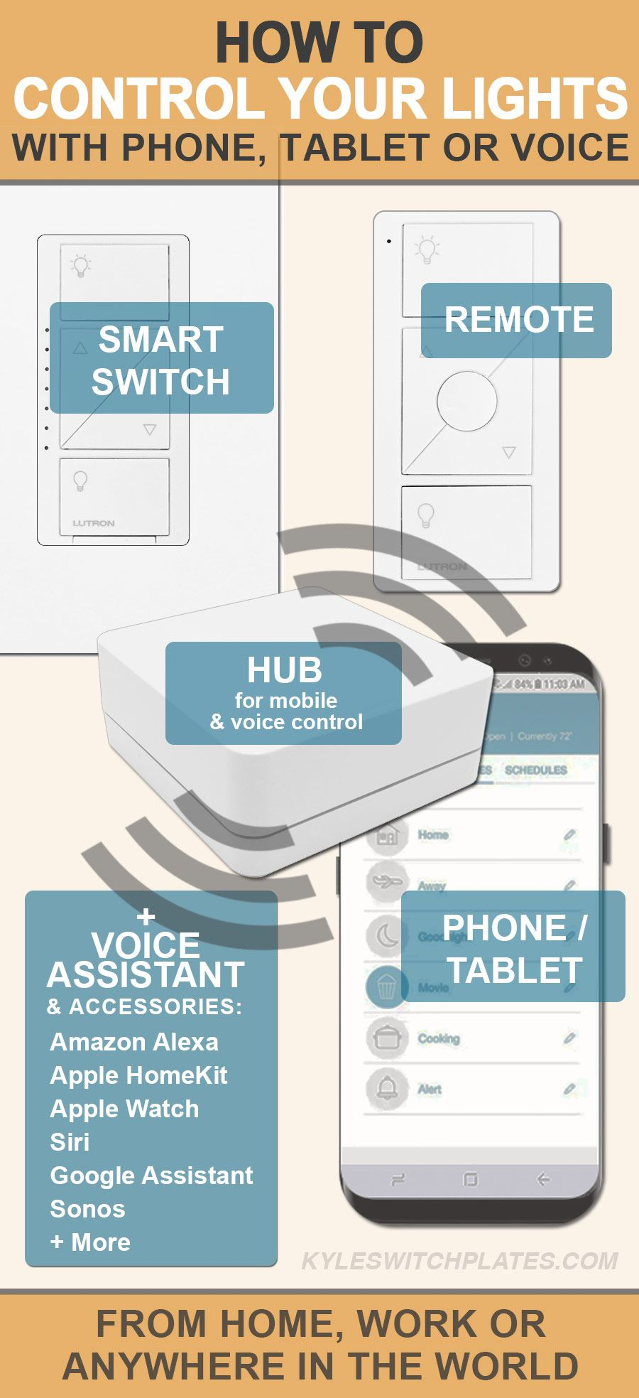 Lutron Caseta Smart Switches | Voice controlled lights  Get access