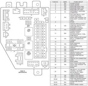 1997 Jeep Cherokee Fuse Diagram | 1997-2001 Jeep Cherokee ...