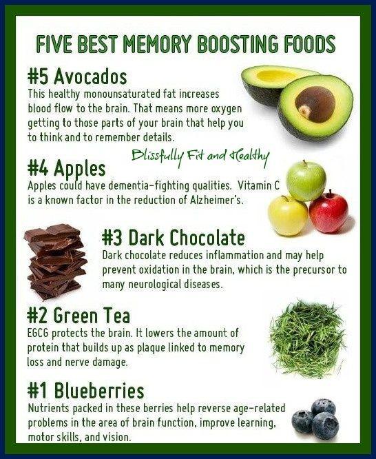 Memory Boosting Foods The Ad Plan Memory Boosting Foods Health Food Healthy