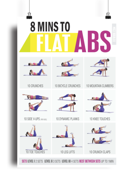 """No equipment? No problem this """"8 minute Abs + core workout"""" is all you need to strengthen and tone your core muscles.  This easy abs exercises poster is presented in a clear and concise manner. Each exercise has easy to follow step-by-step from start to finish outlining the correct form for each of the 9 exercises. (fix this sentence)  So, get ready to say bye-bye to your muffin top that hangs over the top of the jeans.  In this quick abs routine, you'll crunch, plank, twist and…"""