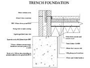 Foundation Detail Drawings Detailed Drawings Foundation Diy Foundation