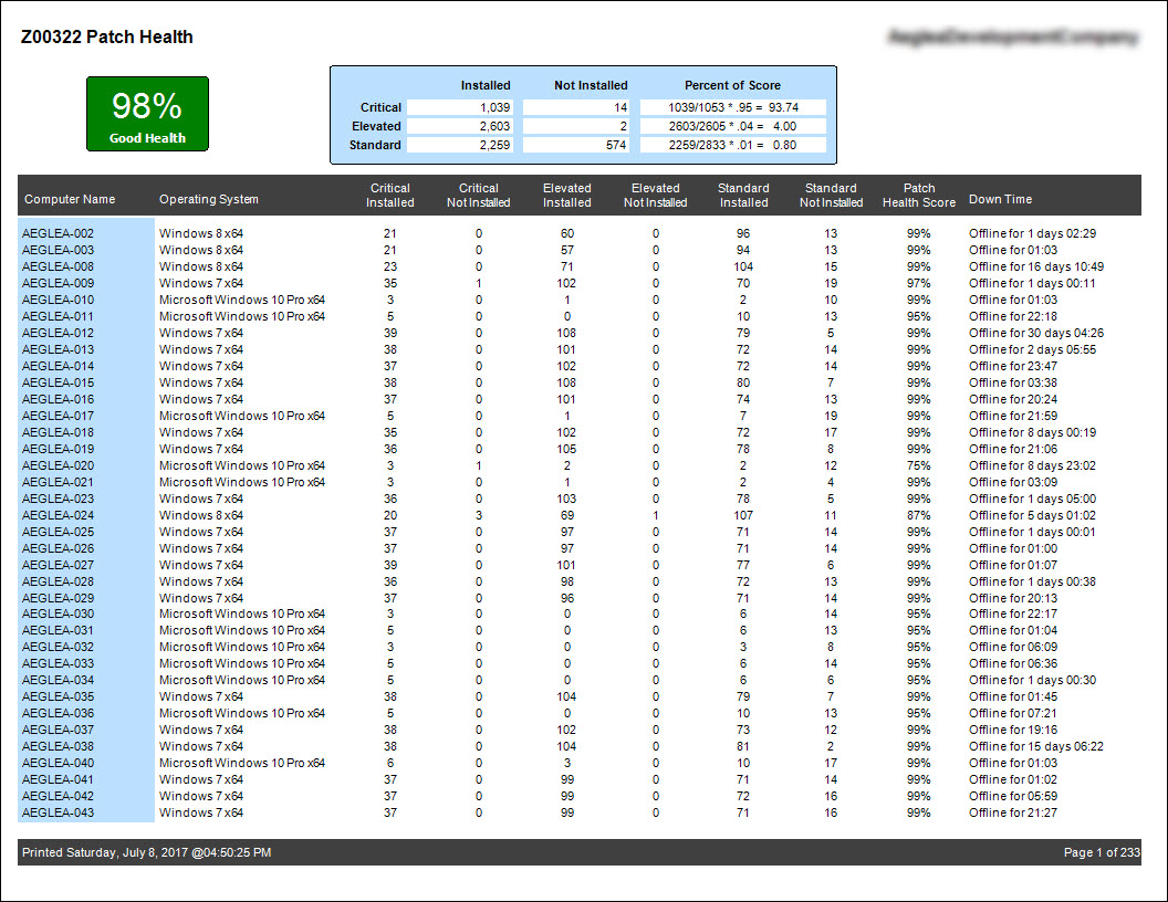 CFAR Patch Health Report for Connectwise Automate (Z00322