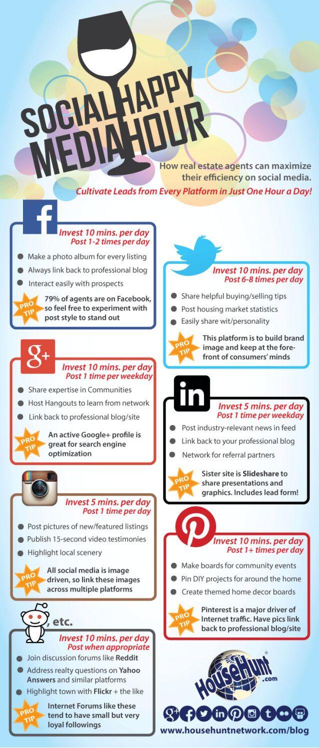 Socialmedia Happy Hour Infographic Facebook Twitter Google