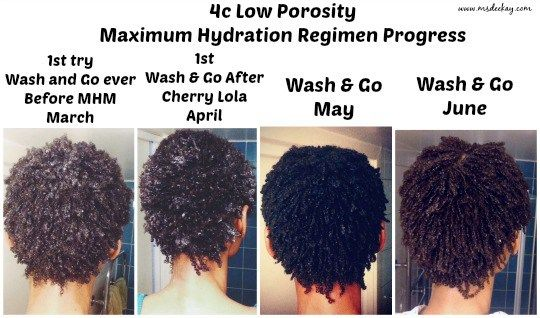 Mx Hydration Feature Leonore A 4b 4c Low Porosity Natural