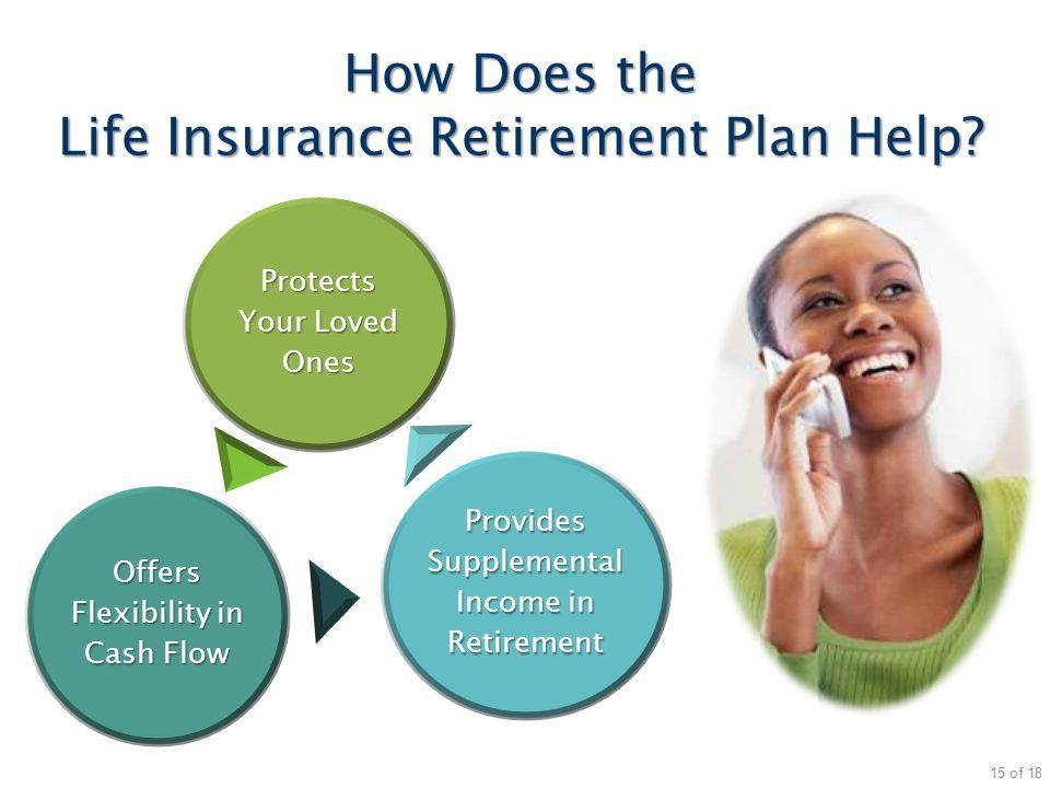 Life insurance retirement plan retirement