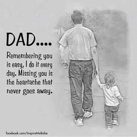 Image result for rip happy birthday dad