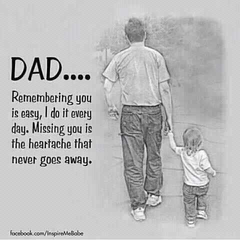 ON MY BLOG TODAY: Happy Birthday in Heaven Daddy & Grandpa