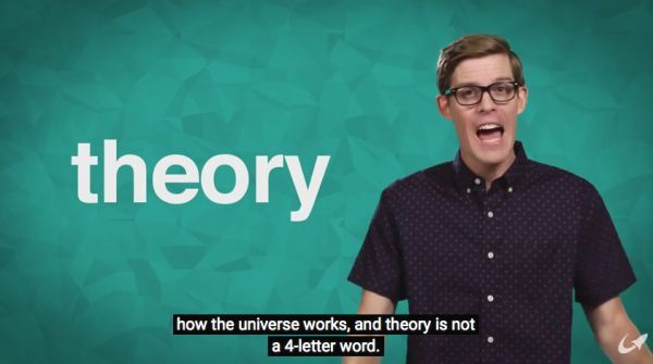 Theory Vs Hypothesis Vs Law Explained Hypothesis Theories How The Universe Works