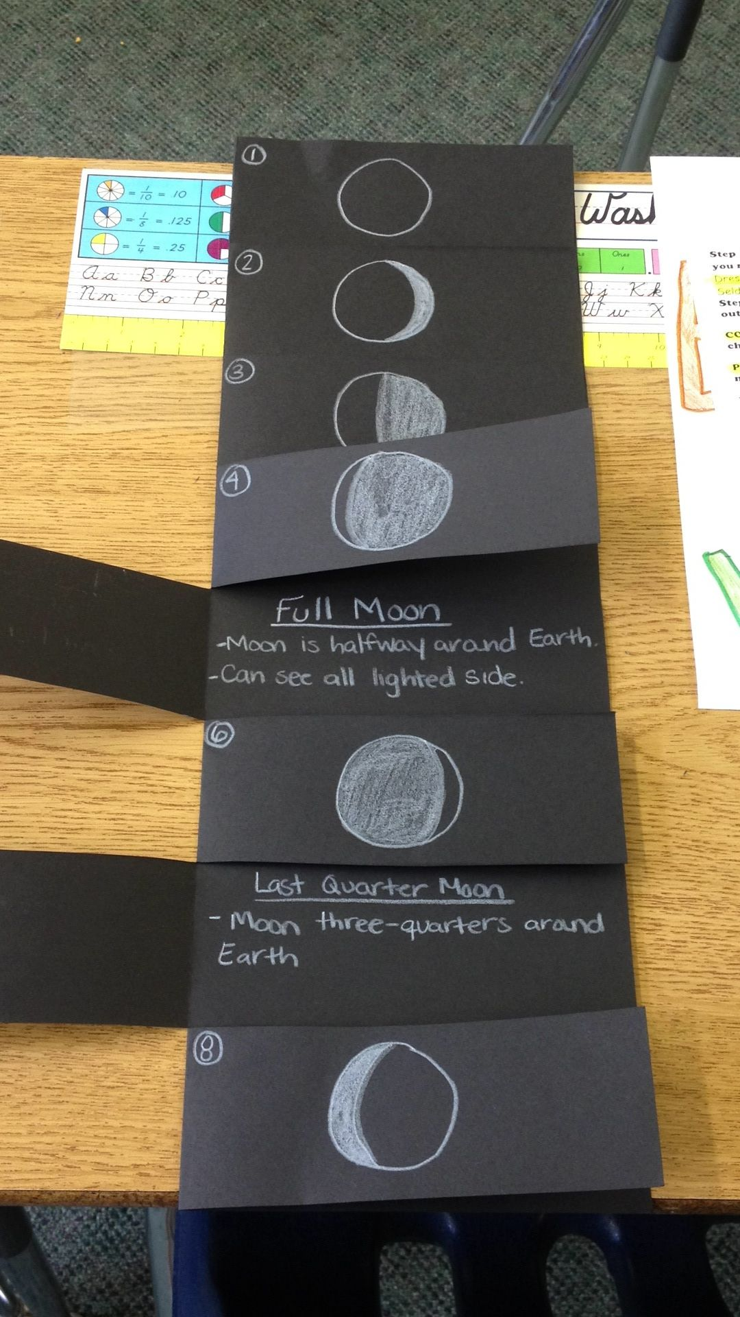 Here S Another Ice Idea For A Phases Of The Moon Foldable