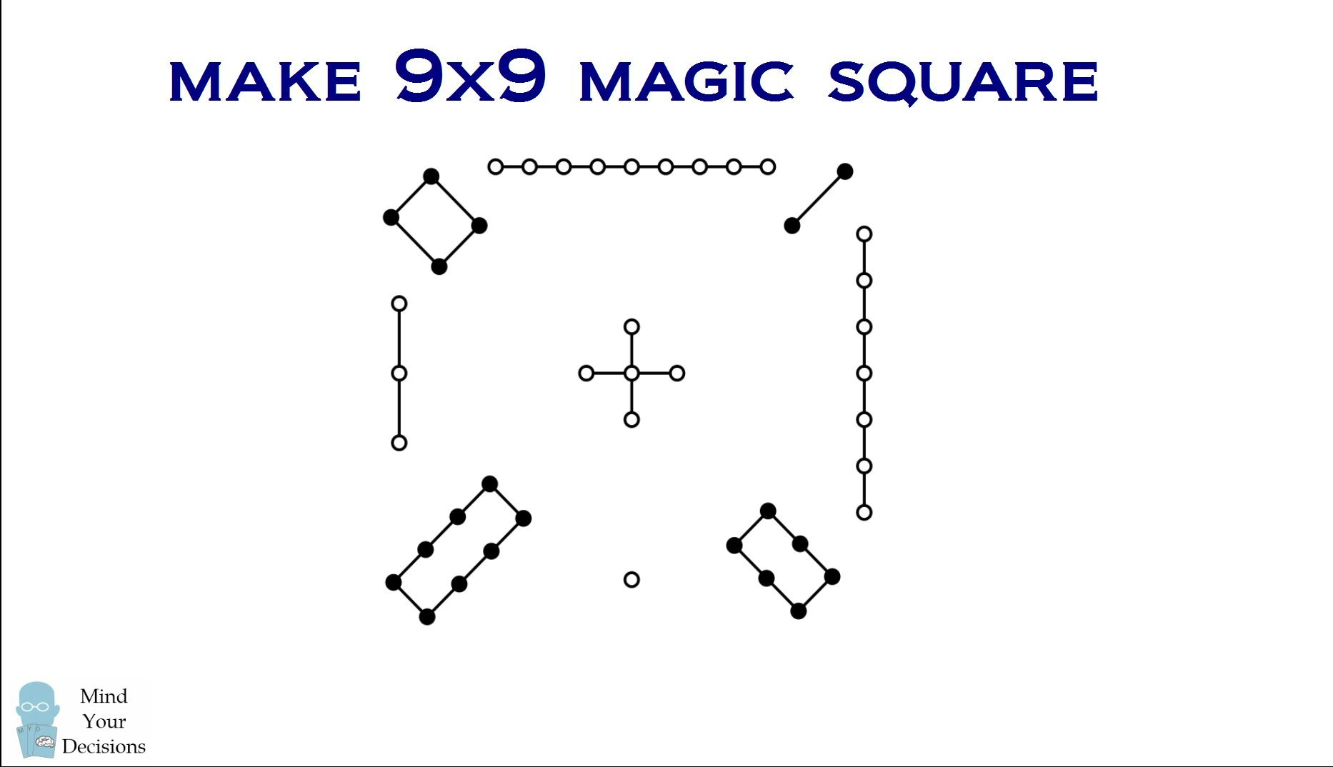 How To Make 3x3 And 9x9 Magic Squares