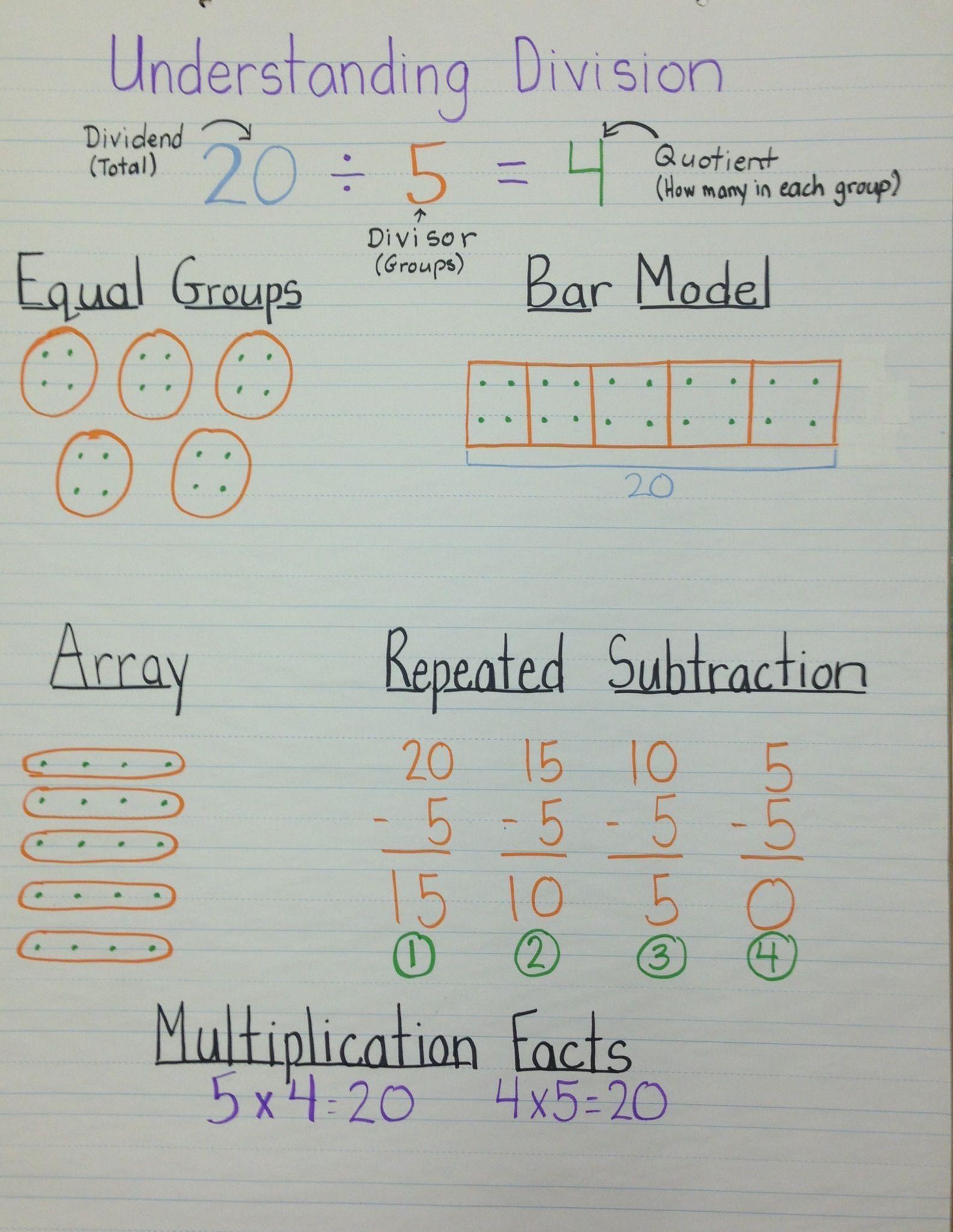 3 Edhelper Math In