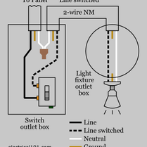 Pin on Electrical diagram