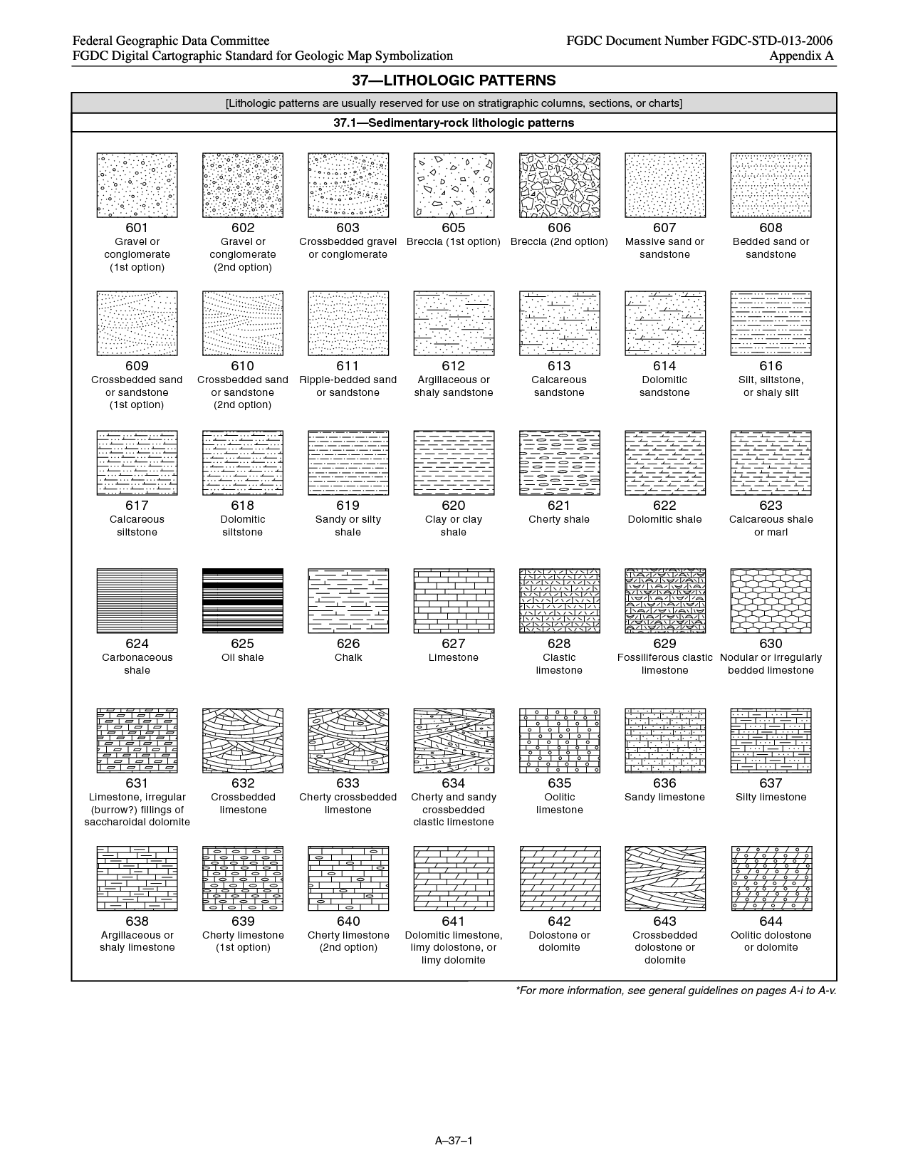 Lithographic Patterns For Sedimetry Rock Federal Geographic Data