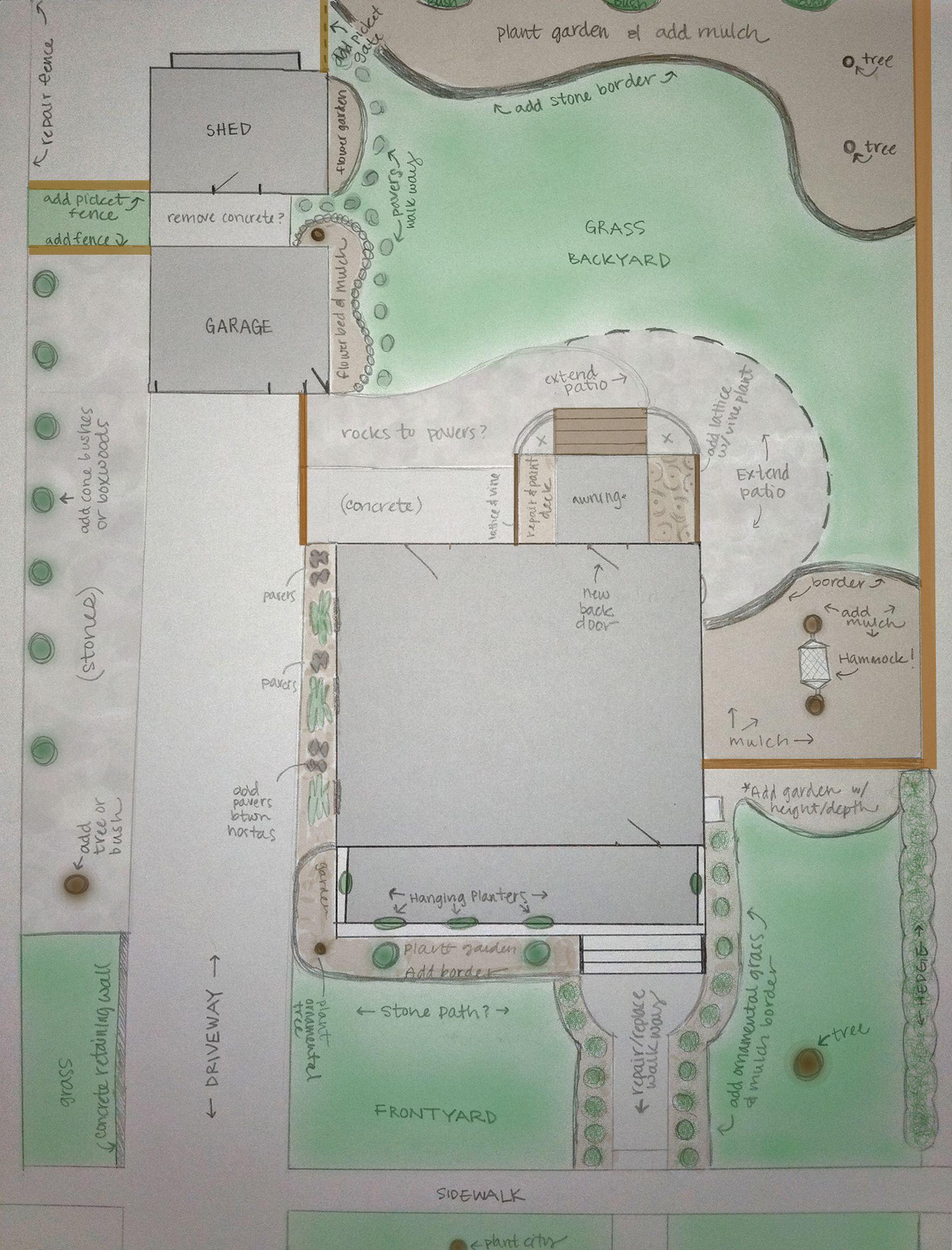 Landscape Design For Rectangular Backyard