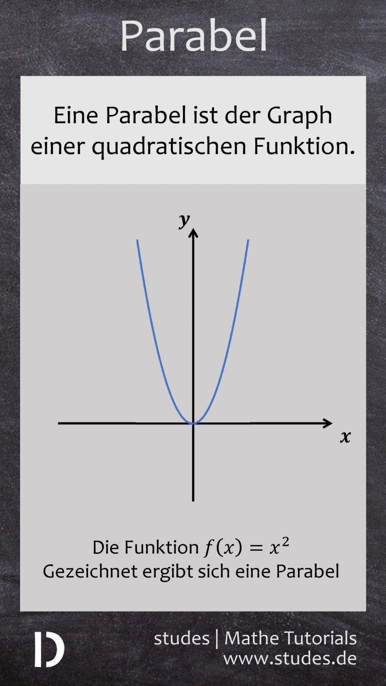 Die Parabel Der Graph Einer Quadratischen Funktion Studes Mehr Spicker Auf Www Studes De Quadratische Funktion Mathe Formeln Mathe