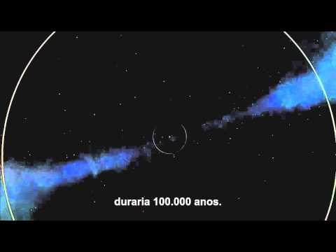 O tamanho do universo - viagem pelo universo até as barreiras descobertas ate o momento.