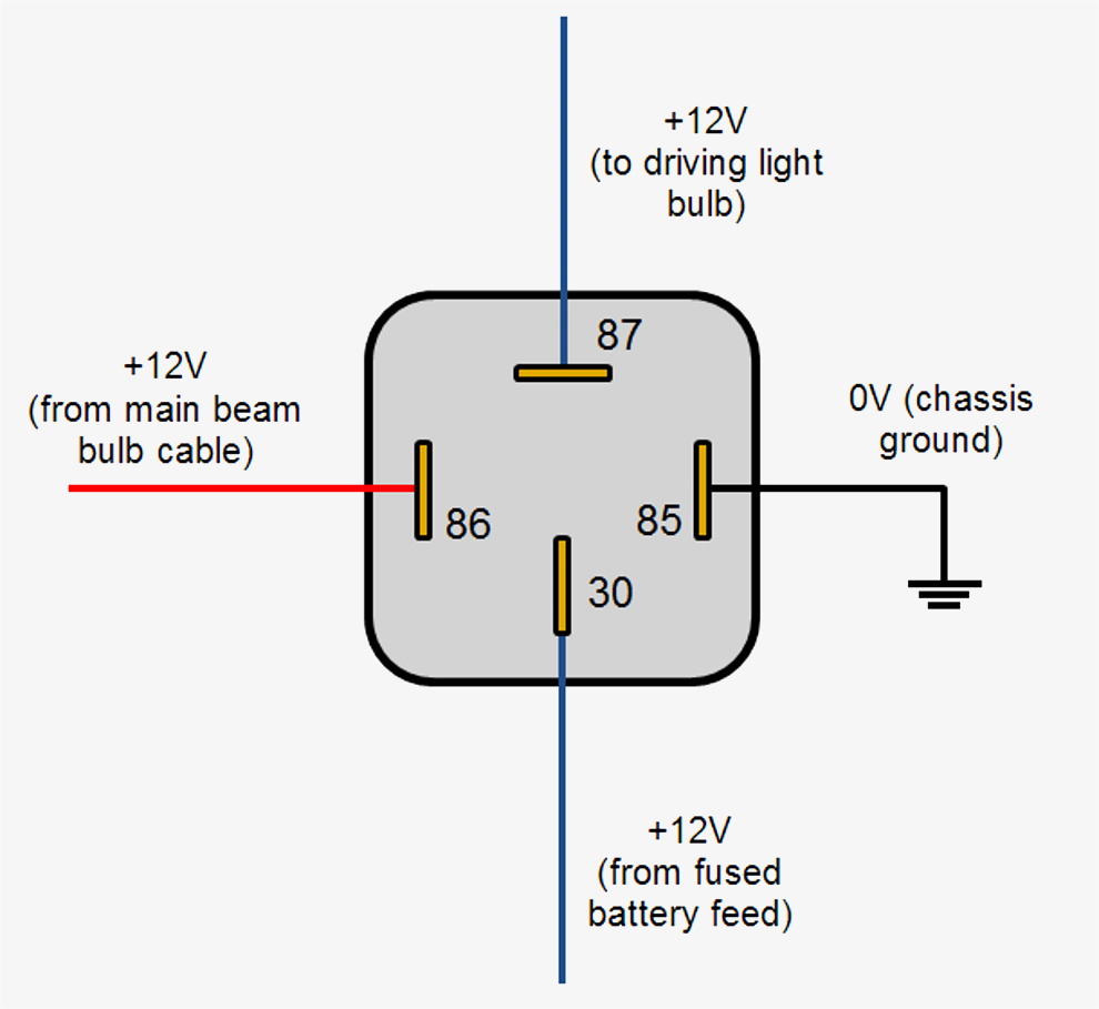 Relay Wiring Diagram 5 Pin Stylesync Me Fair Blurtsme 12 V Explained
