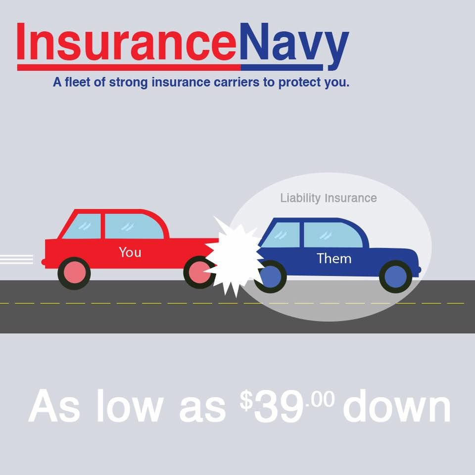 Insurance Navy Provides Quality And Affordable Auto Insurance
