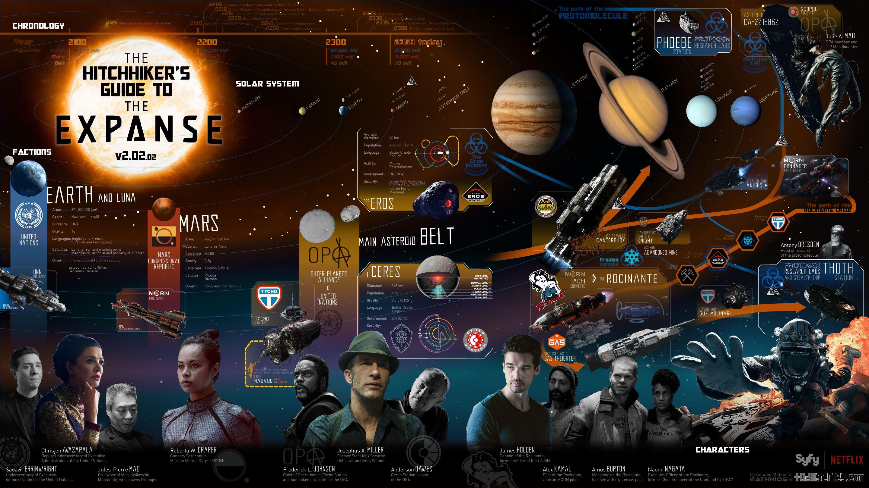 Stargate Atlantis Space Battles [HD] - YouTube