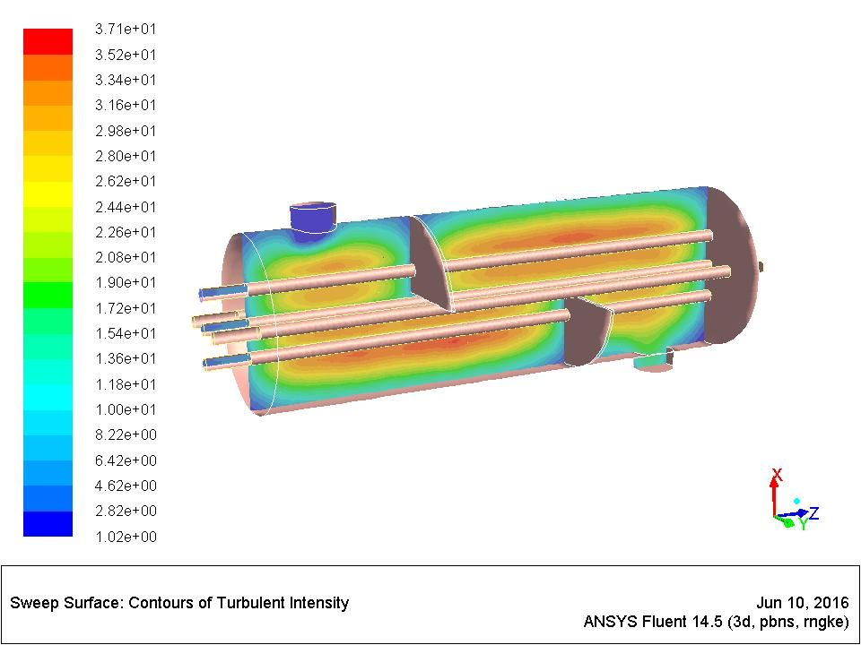 Cfd Simulation Of A Shell And Tube Type Heat Exchanger Cfd