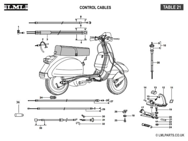 moped engine schematics 21  control cables tasso lml scooter spare parts lml star  21  control cables tasso lml scooter
