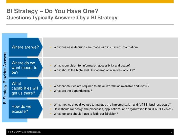 BI Strategy – Do You Have One? Questions Typically Answered