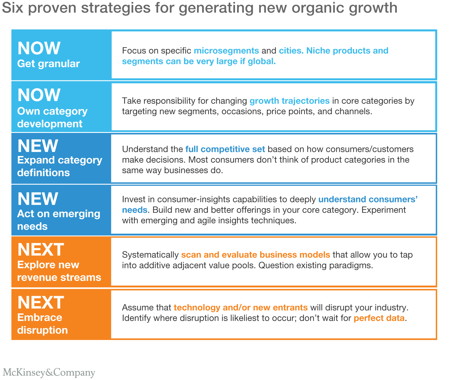 Now New Next How Growth Champions Create New Value  Mckinsey
