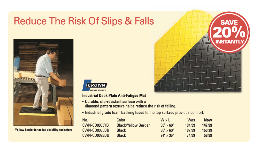 Keep Your Workplace A Slip Free Zone With Our Crown Industrial Anti Fatigue Mats Www Indoffworkplacesolutions Com With Images Workplace Anti Fatigue Mat Industrial Grade